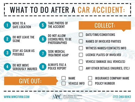 How To Make Insurance Claim For Car Accident